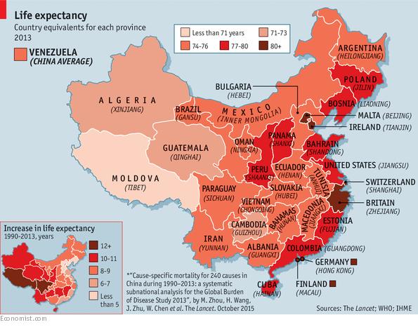 Prečo je ťažké zovšeobecňovať –očakávaná priemerná dĺžka života včínskych provinciách