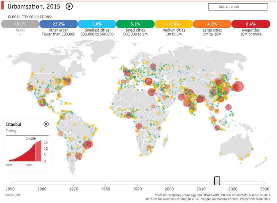 Ako urbanizácia mení svet. Pozrite si interaktívnu časovú mapu