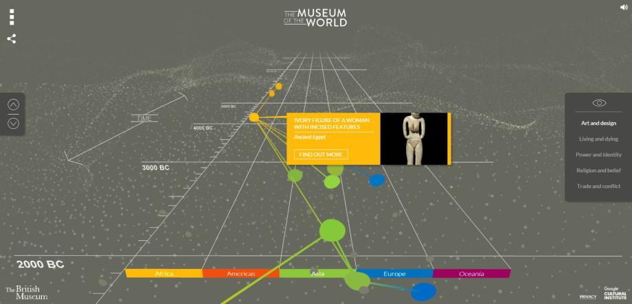 Navštívte The British Museum zpohodlia vášho domova