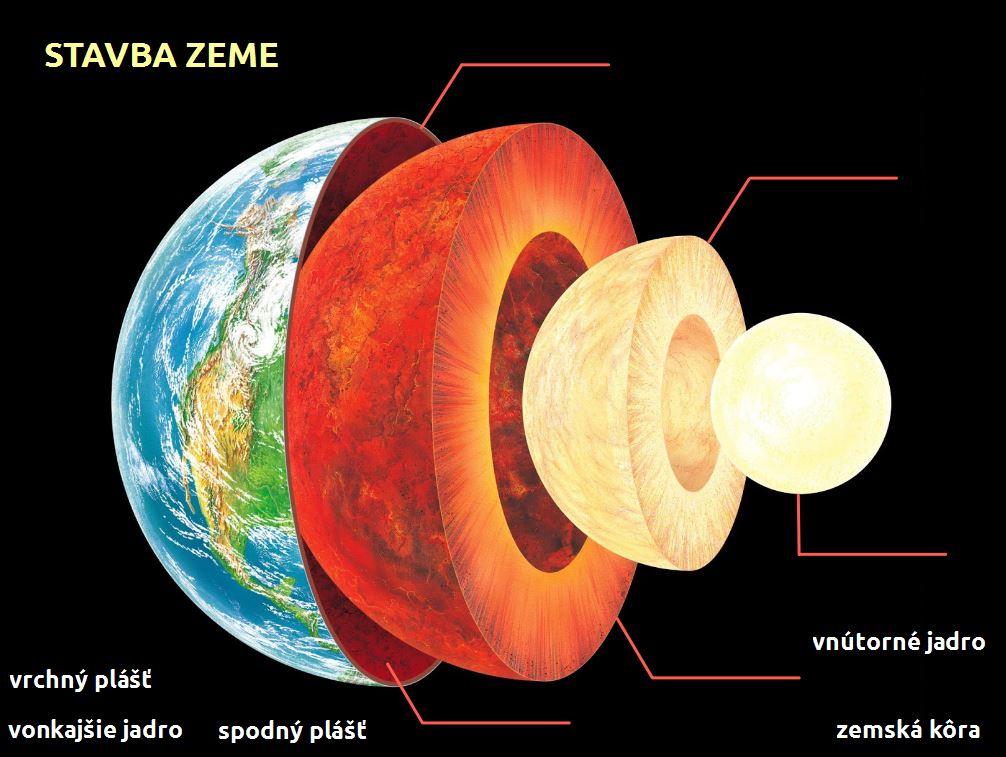 stavba Zeme