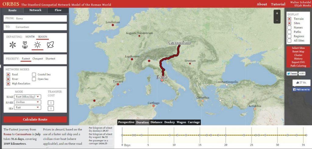 Ako sa cestovalo vRímskej ríši? Vydajte sa nacestu