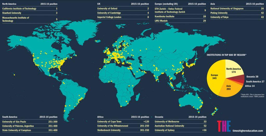 Kde sú najlepšia univerzity sveta? Táto mapa tovie