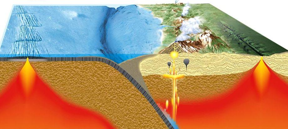 subdukcia tektonické pohyby