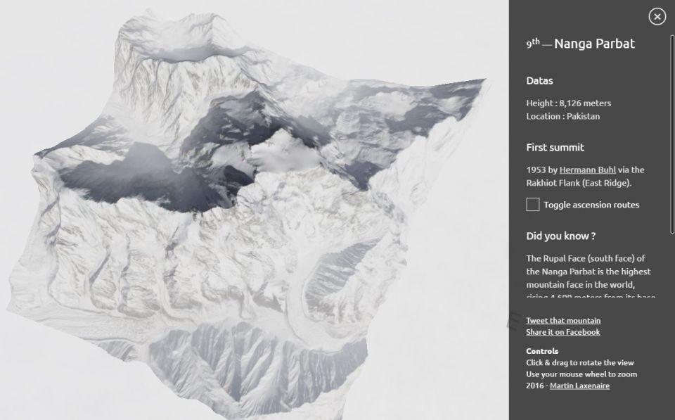 Najvyššie vrchy sveta v3D modeloch