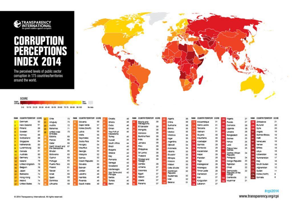 Korupcia vosvete naprehľadnej mape