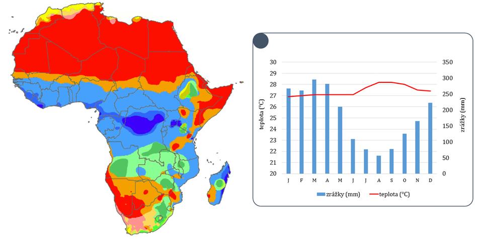 podnebie Afriky mapa a klimatický graf