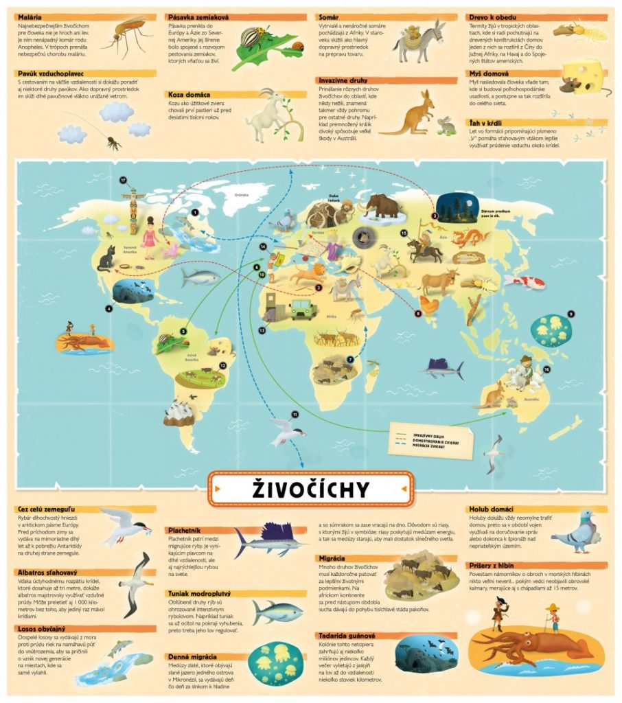 Ako funguje svet detská encyklopédia
