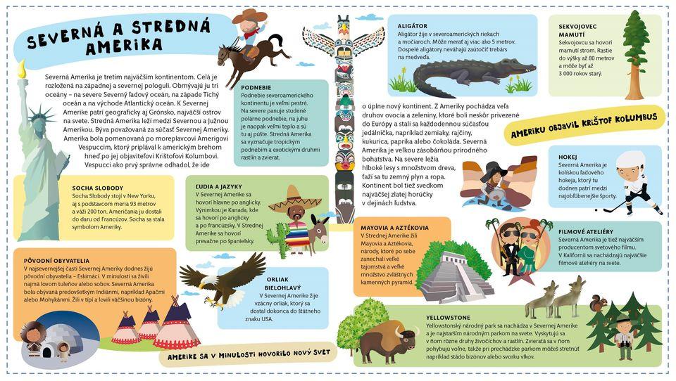 ilustrovaný detský atlas