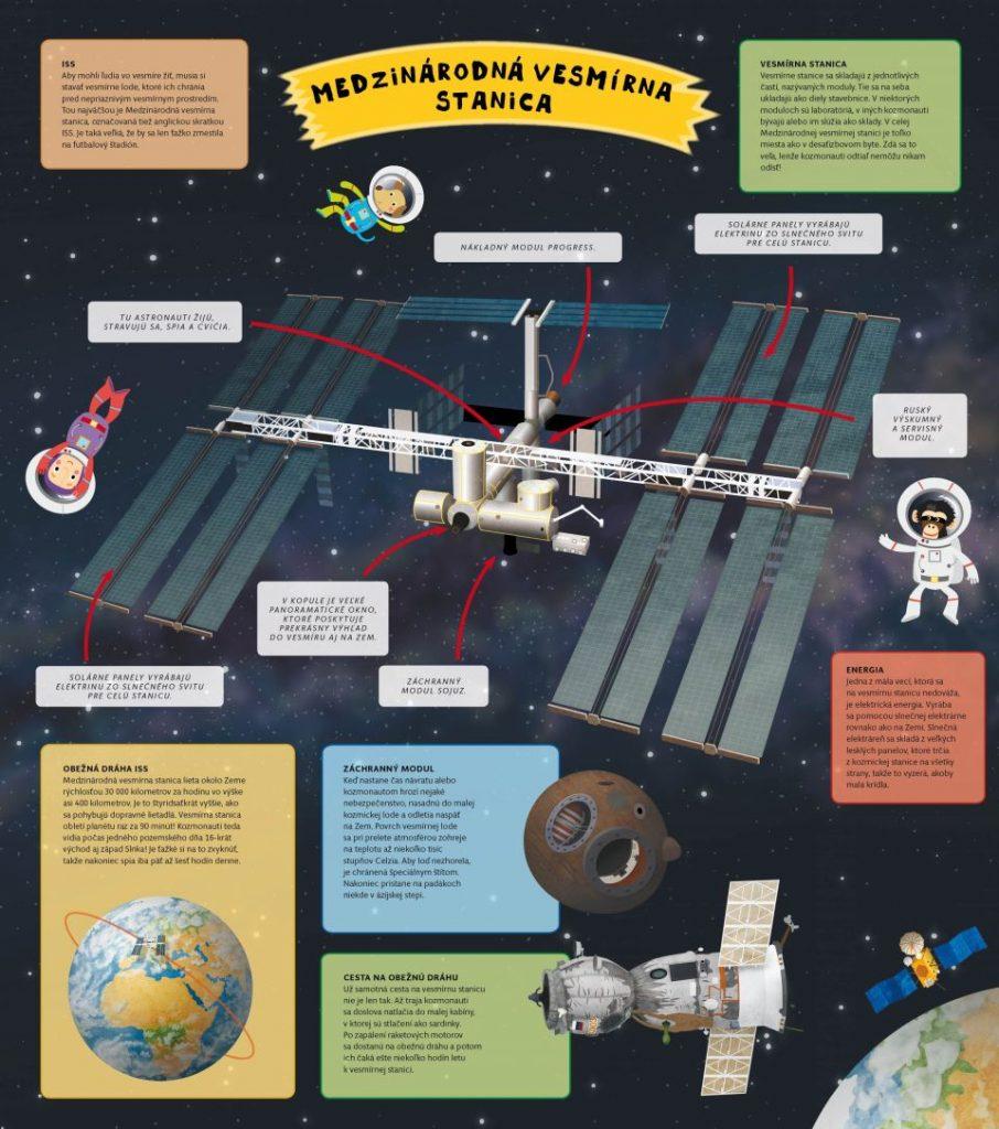 detský atlas vesmír