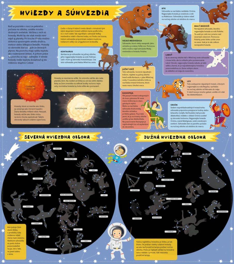 atlas vesmíru pre deti