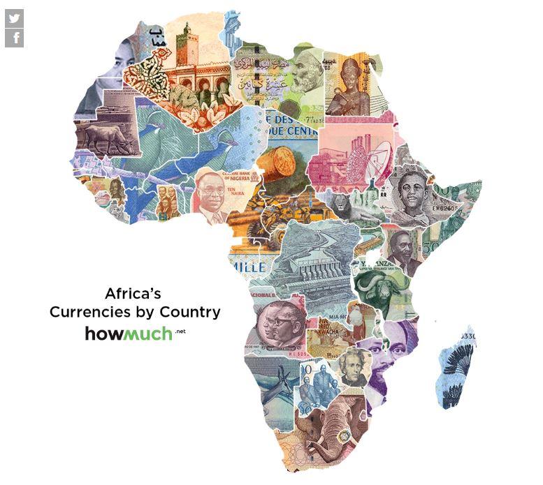 africké meny peniaze