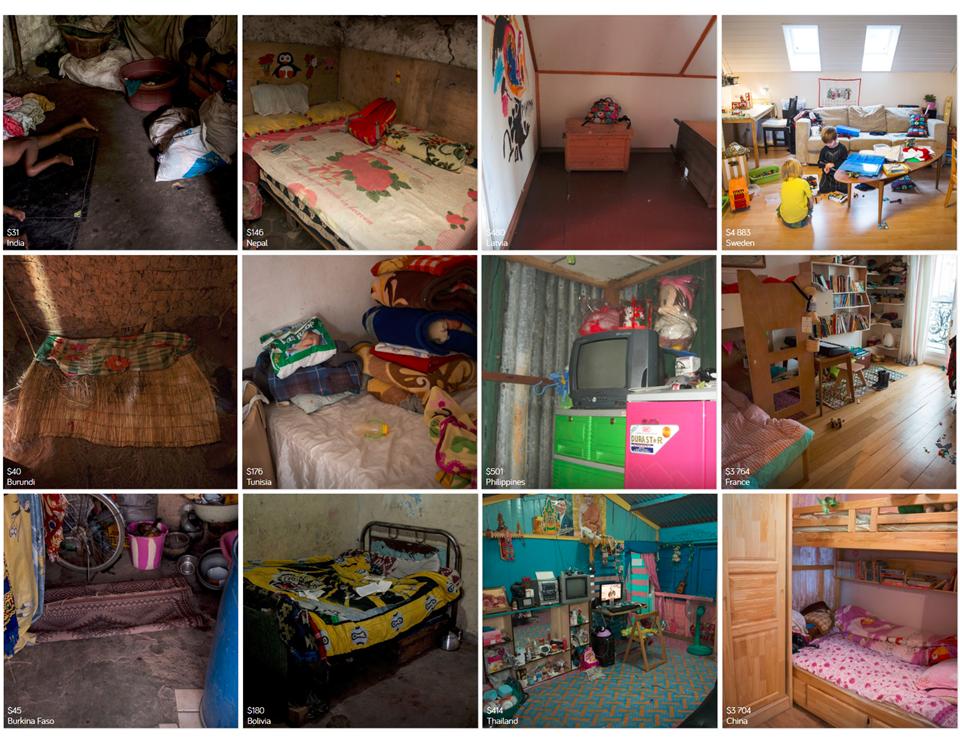 detské izby vo svete