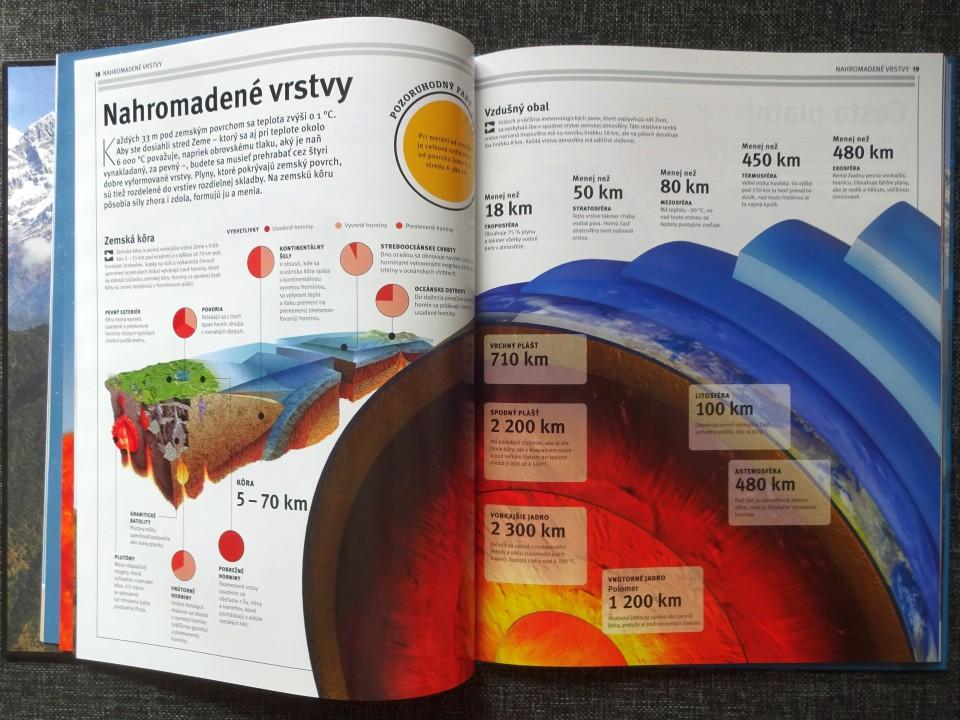 Náš svet encyklopédia
