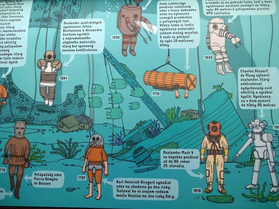 história potápania