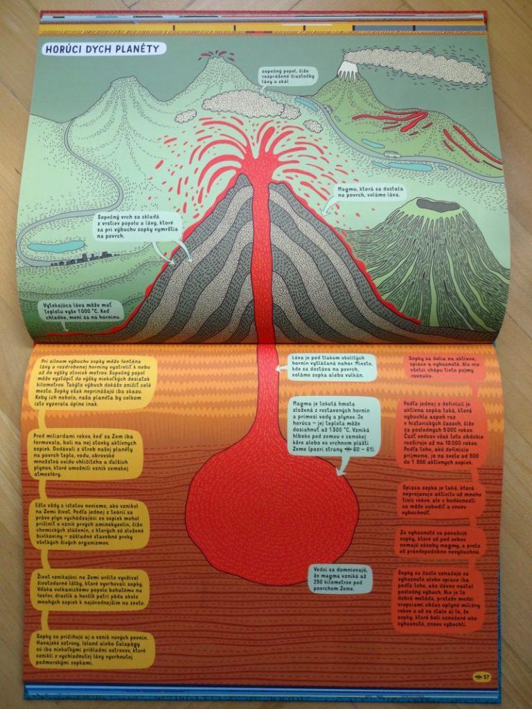 kreslená sopka