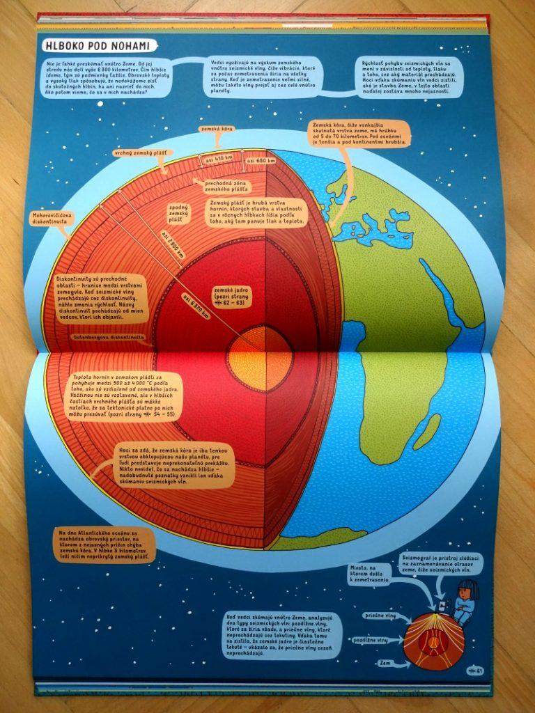 stavba Zeme detská kniha