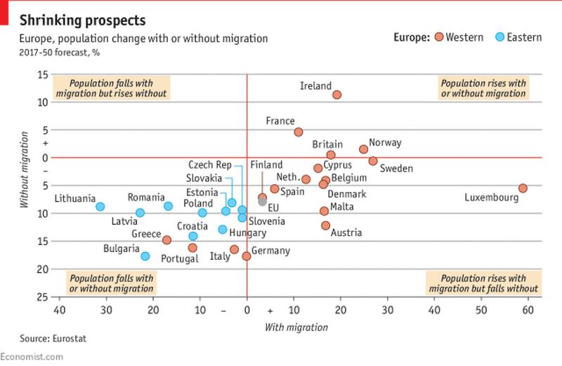Prečo Európa potrebuje imigrantov? (grafy)