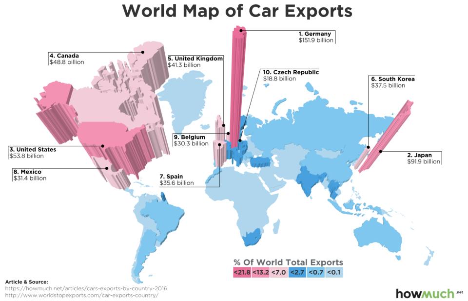 Automobilové veľmoci. Pozrite si mapu najväčších exportérov