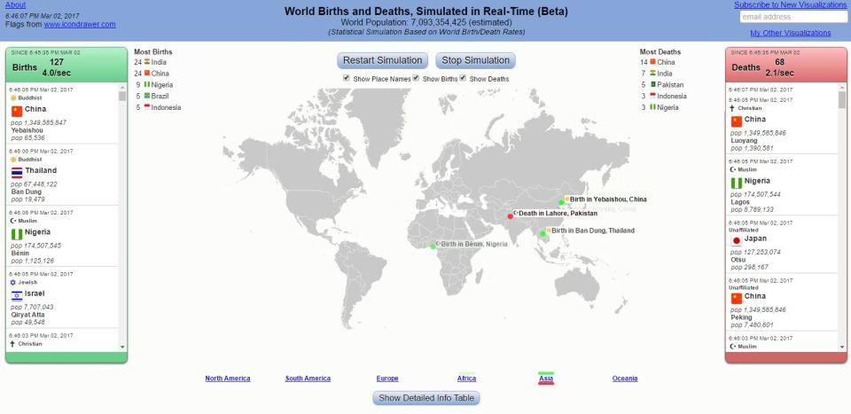 Kto kde zomrel, kto sa kde narodil? (mapa)