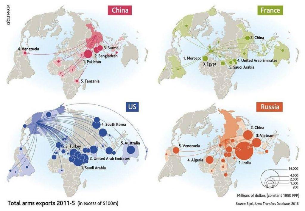 Kto koho zbrojí? Pozrite si mapy obchodu sozbraňami