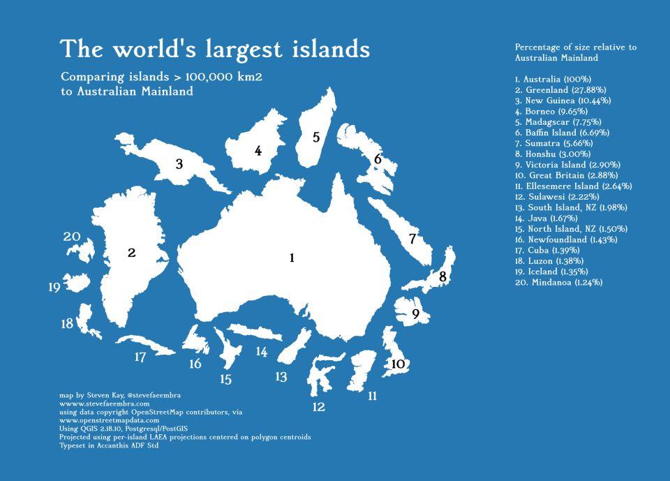 Najväčšie ostrovy sveta vporovnaní sAustráliou