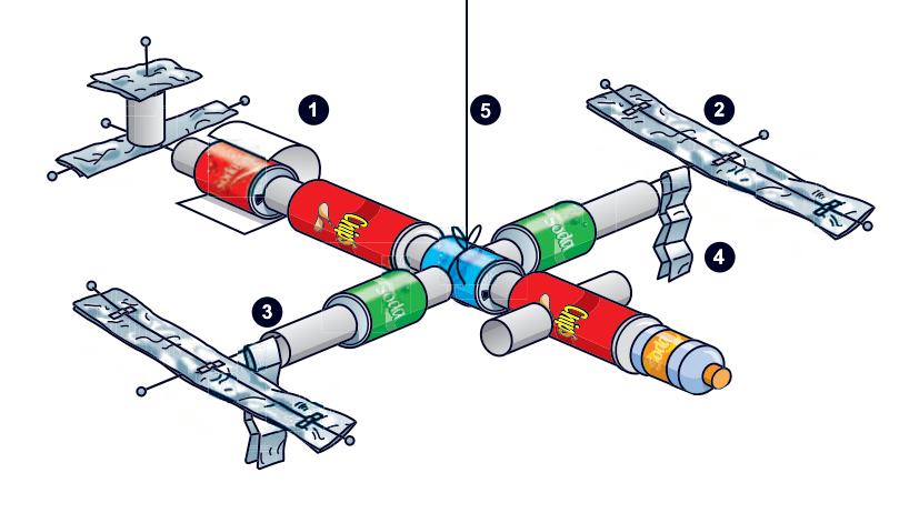 papierový model medzinárodná vesmírna stanica ISS