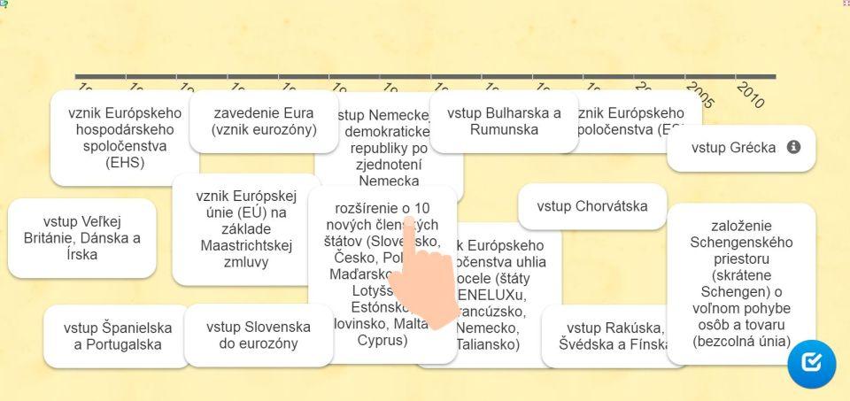 Dejiny európskej integrácie (hra sčasovou osou)