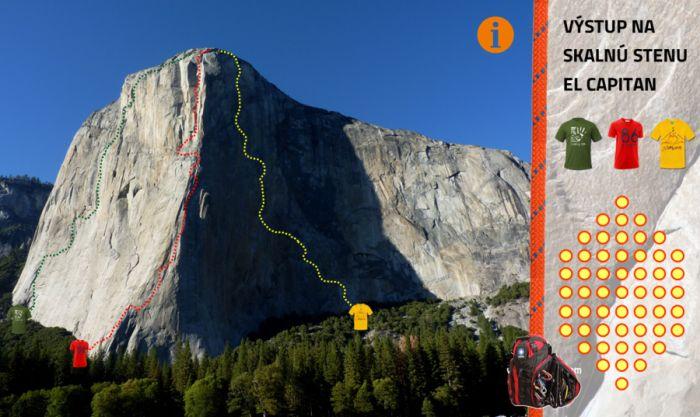 Výstup naskalnú stenu El Capitan –hra naopakovanie učiva oSevernej Amerike