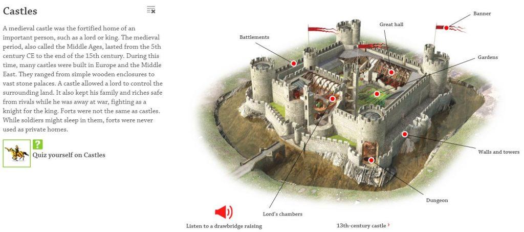 hrad encyklopédia DK