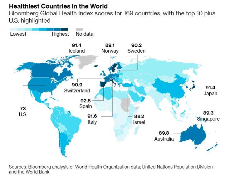 Ktoré sú najzdravšie štáty sveta? Pozrite si mapu arebríček