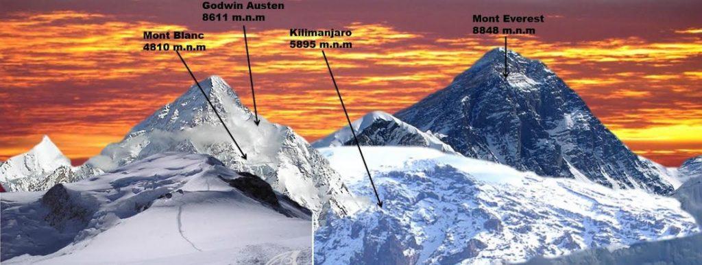 najvyššie vrchy geografia