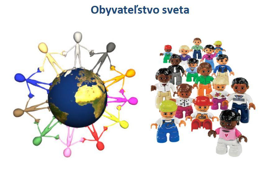 obyvateľstvo sveta prezentácia