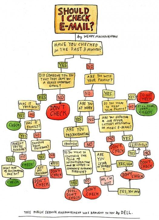 Metóda rozhodovacieho stromu aakoju využiť (nielen) vgeografii
